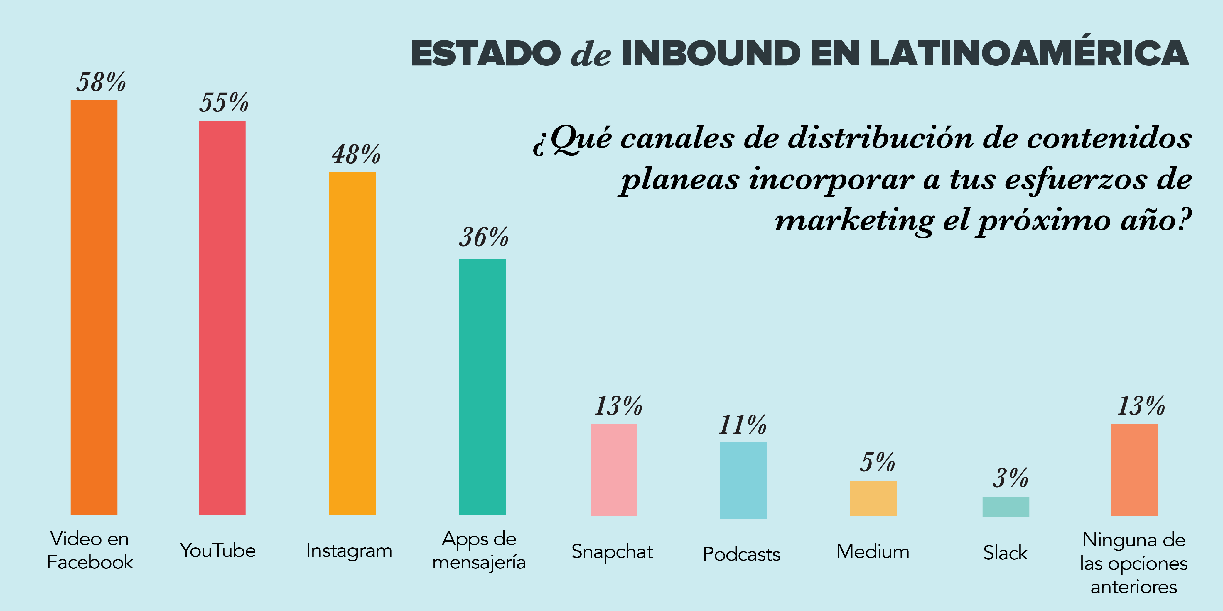 inbound marketing, flumarketing, hubspot, carolina samsing, columnista, IMAGEN 1