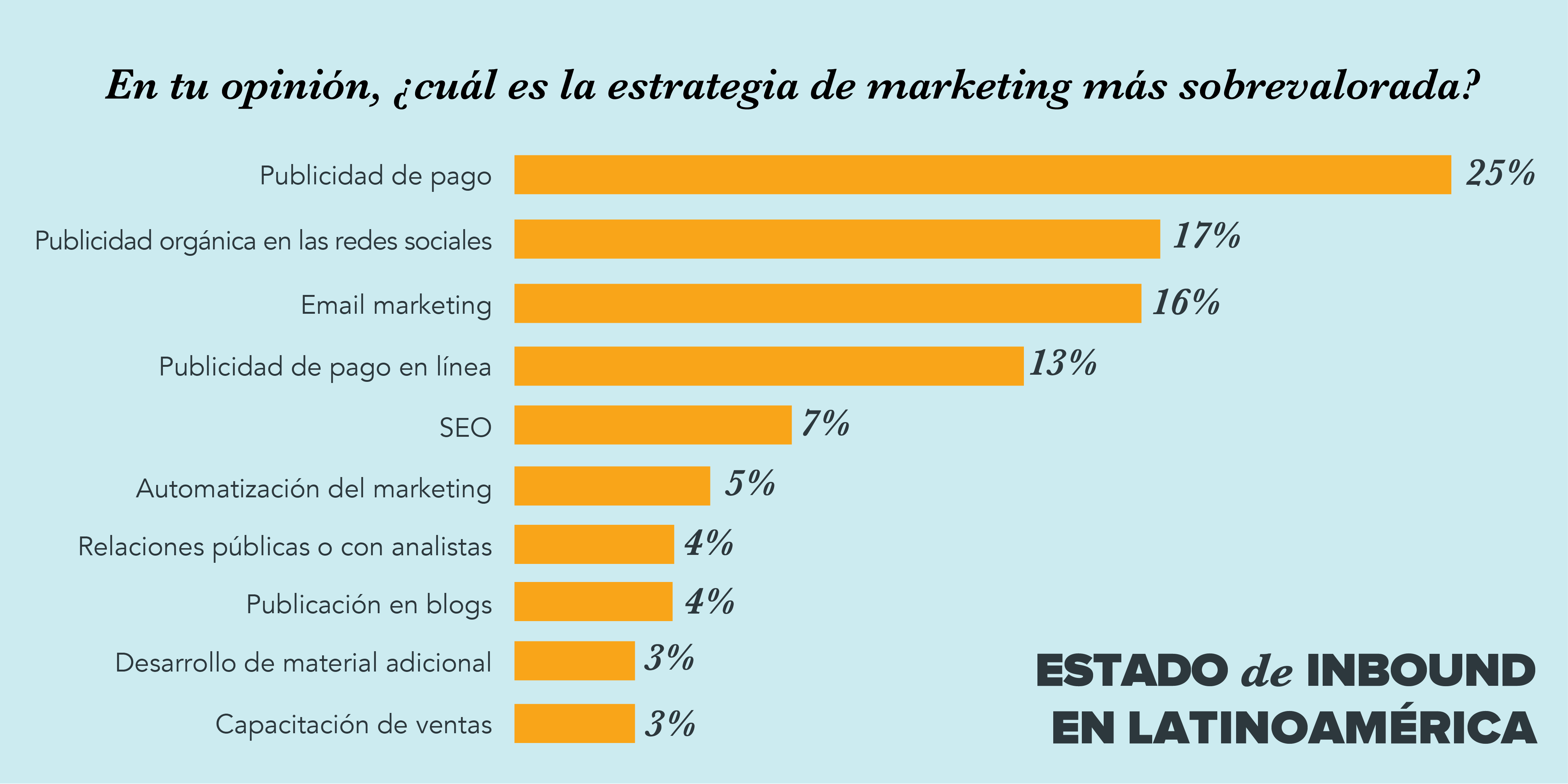 inbound marketing, flumarketing, hubspot, carolina samsing, columnista, IMAGEN 2