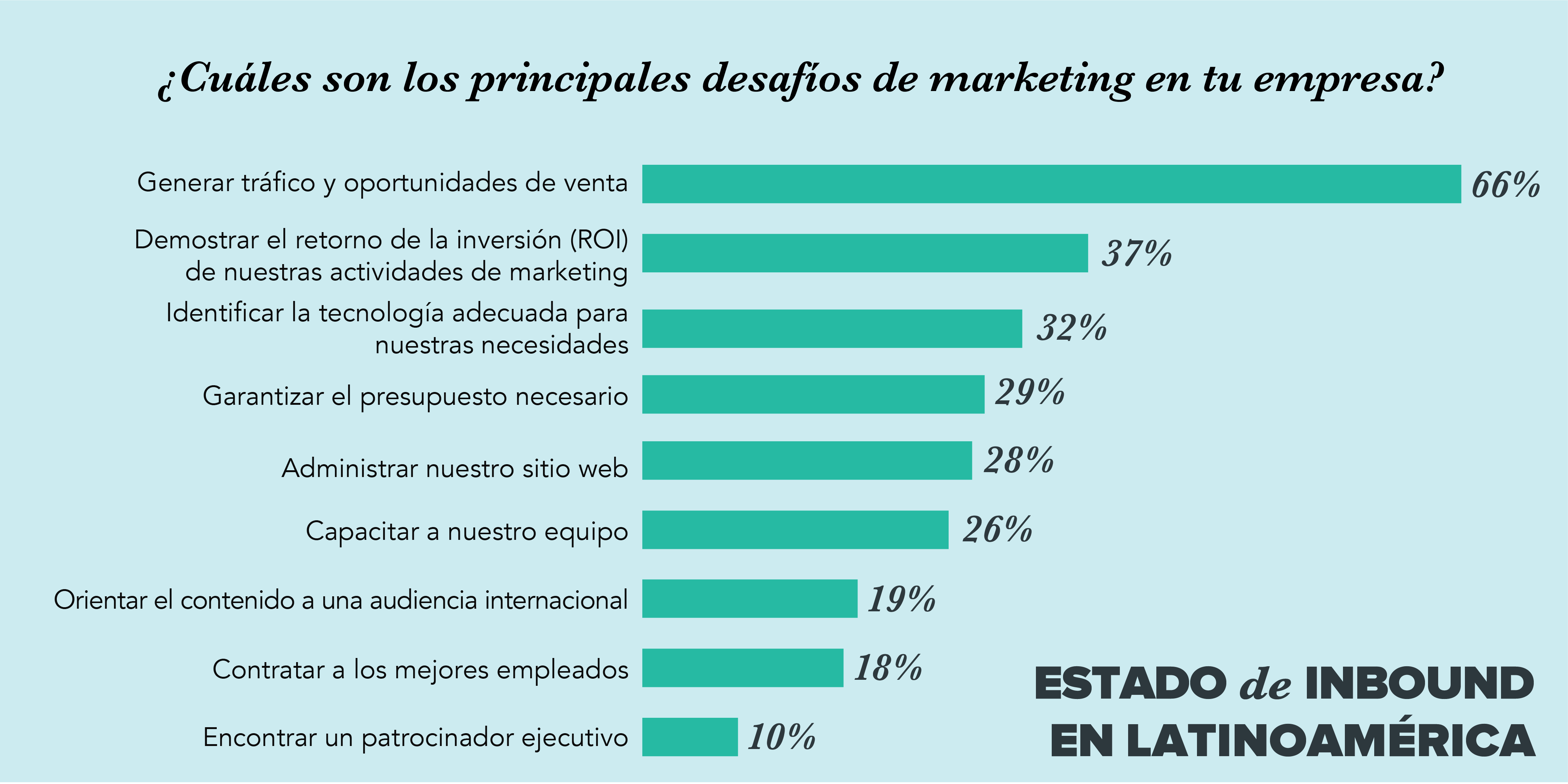 inbound marketing, flumarketing, hubspot, carolina samsing, columnista, IMAGEN 3